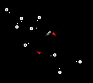 Киалами (1967-1985)