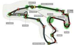 Карта на пистата Спа в Белгия